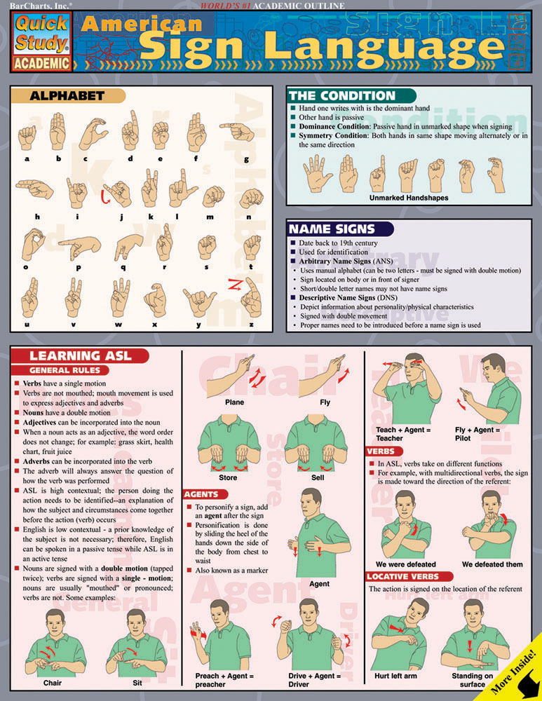 Image For American Sign Language Study Guide
